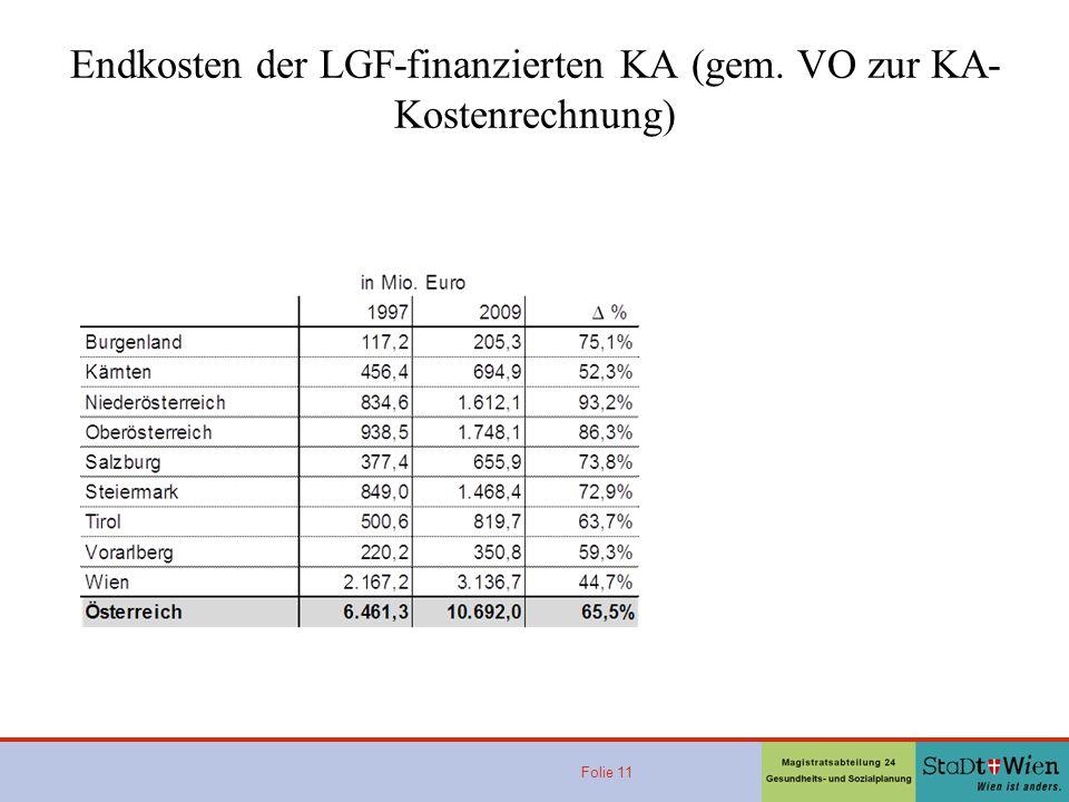 Endkosten der LGF-finanzierten KA (gem. VO zur KA-Kostenrechnung)