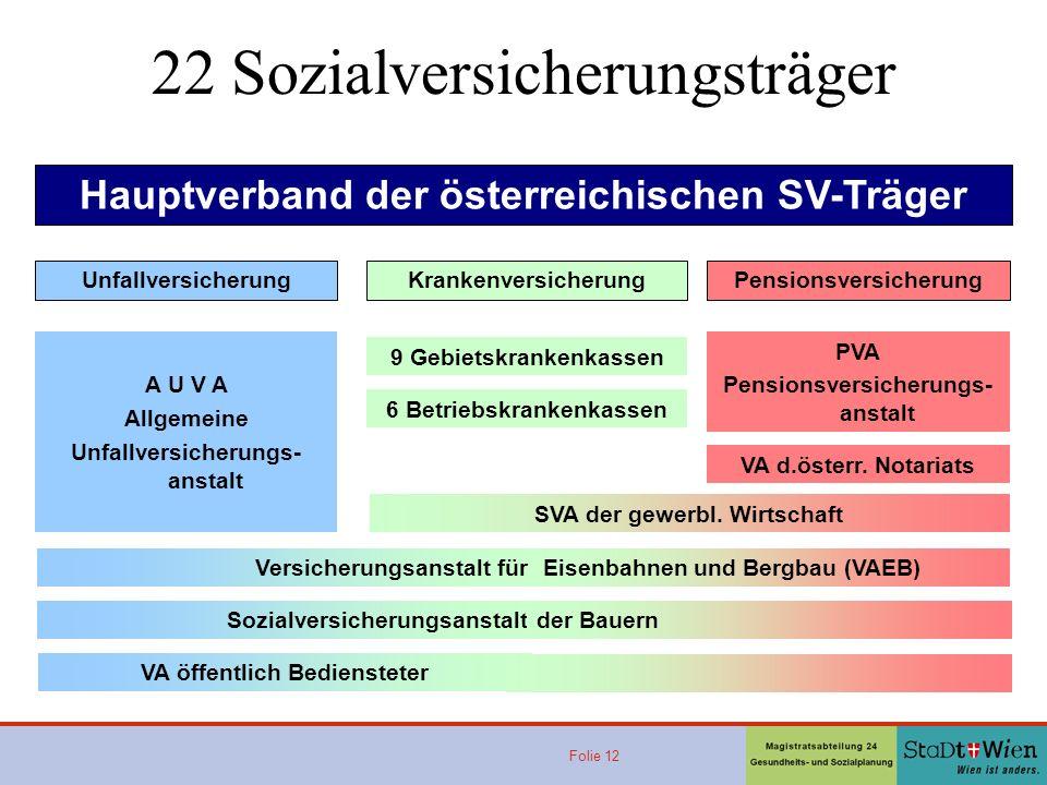 22 Sozialversicherungsträger