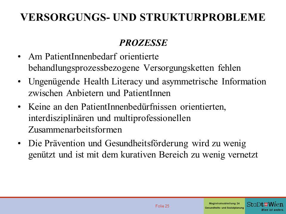 VERSORGUNGS- UND STRUKTURPROBLEME