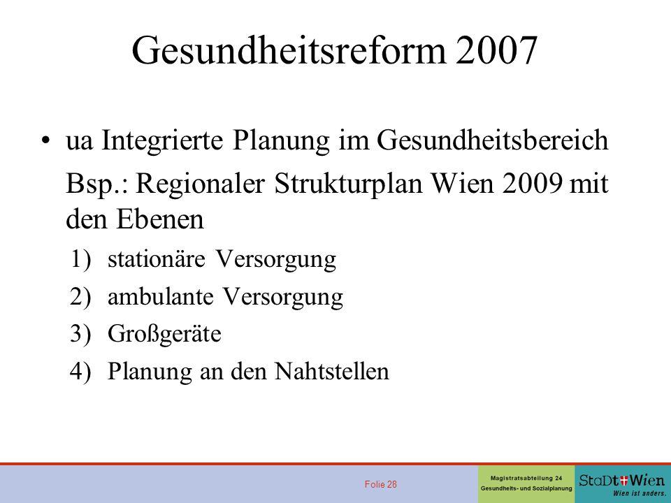 Gesundheitsreform 2007 ua Integrierte Planung im Gesundheitsbereich