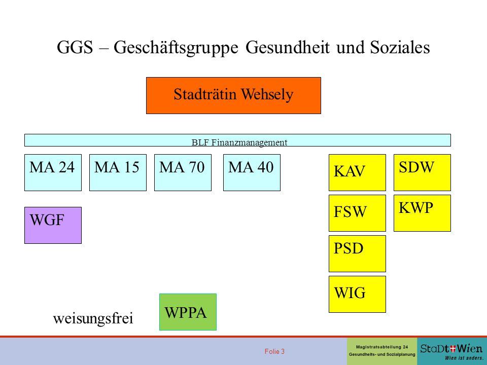 GGS – Geschäftsgruppe Gesundheit und Soziales