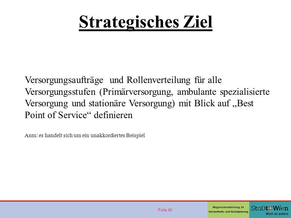 Strategisches Ziel