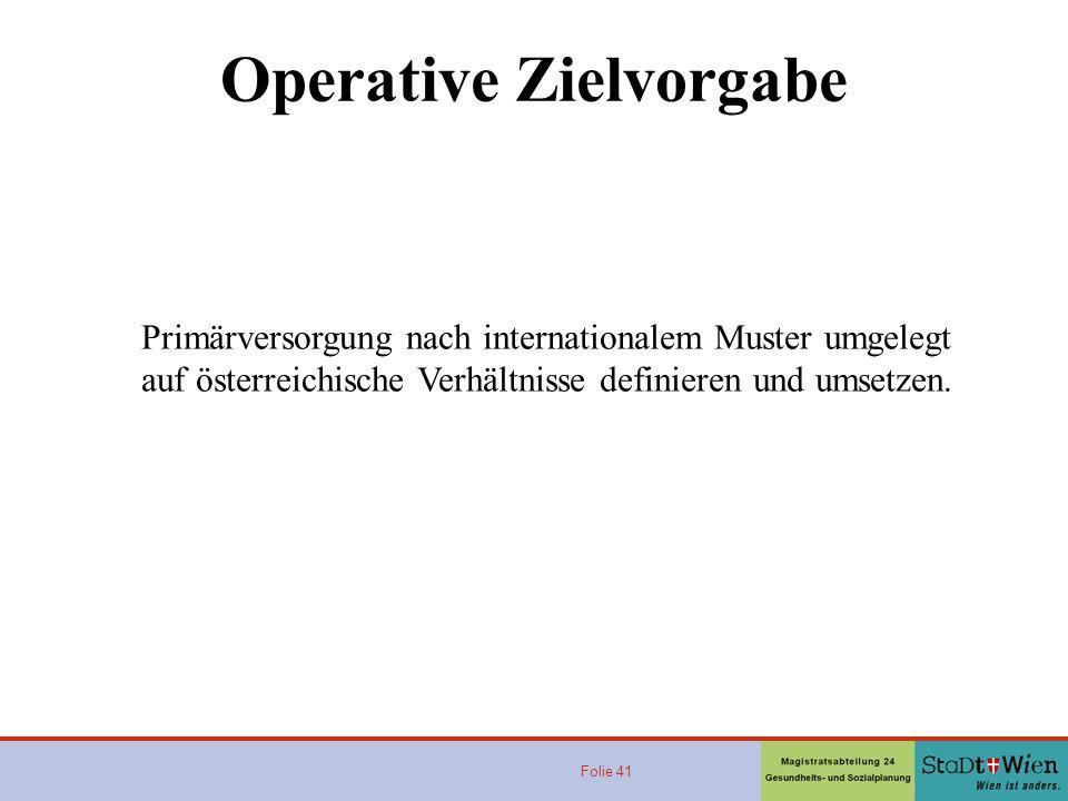Operative Zielvorgabe
