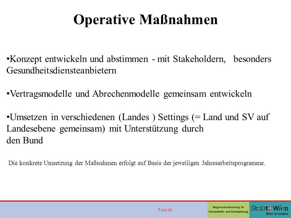 Operative Maßnahmen Konzept entwickeln und abstimmen - mit Stakeholdern, besonders Gesundheitsdiensteanbietern.