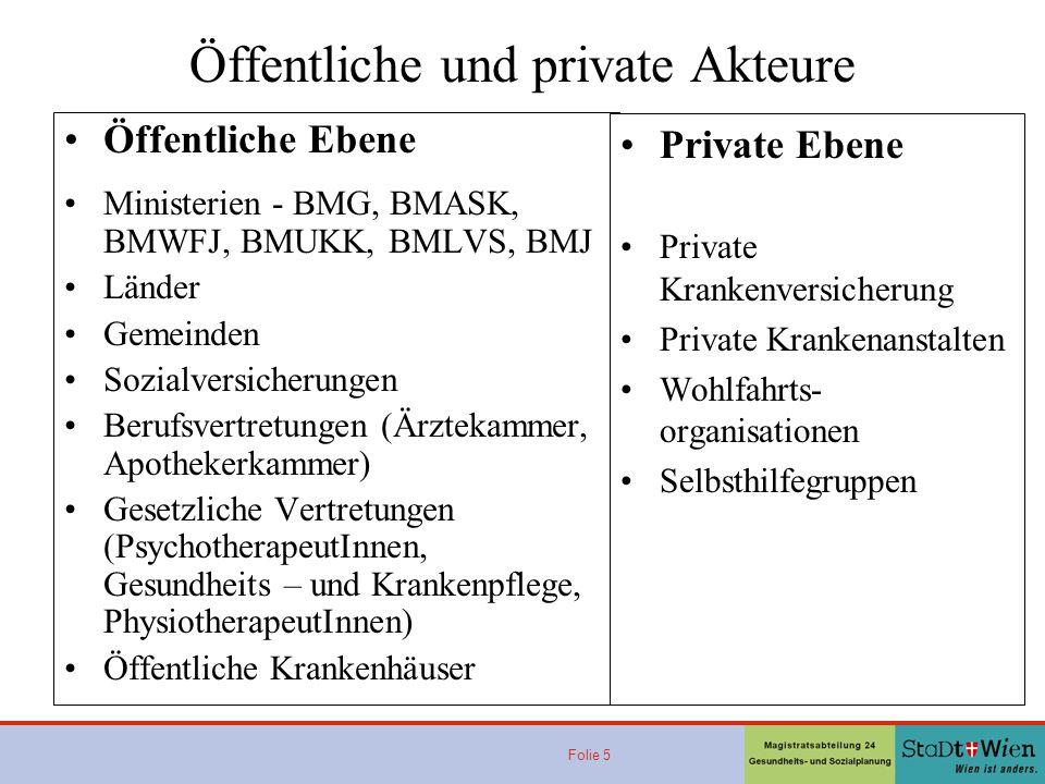 Öffentliche und private Akteure