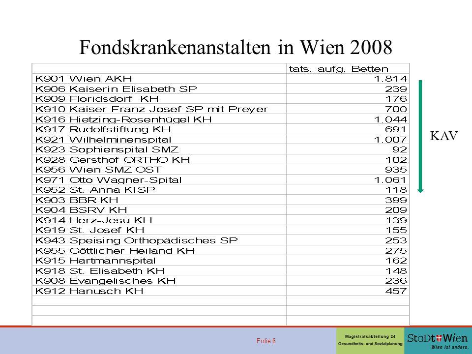 Fondskrankenanstalten in Wien 2008