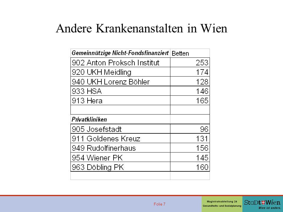 Andere Krankenanstalten in Wien