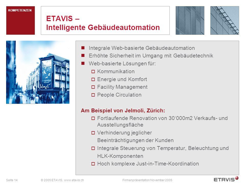 ETAVIS – Intelligente Gebäudeautomation