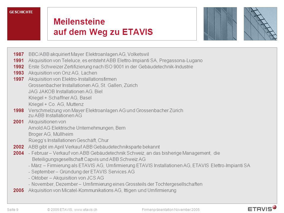 Meilensteine auf dem Weg zu ETAVIS