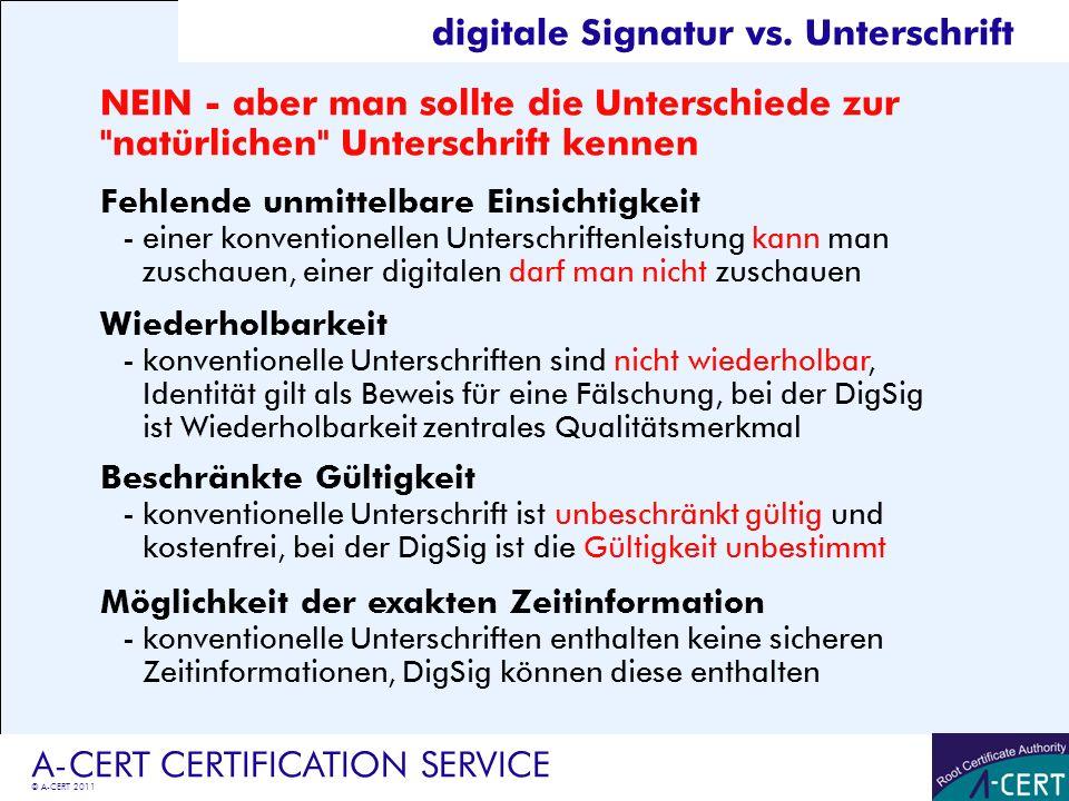 digitale Signatur vs. Unterschrift