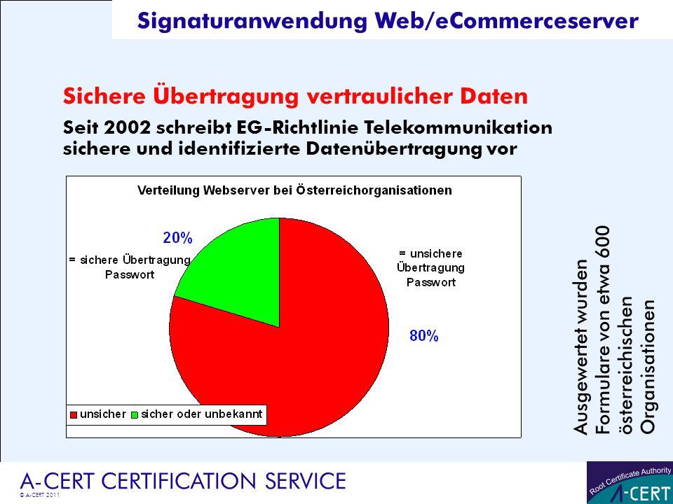 Signaturanwendung Web/eCommerceserver