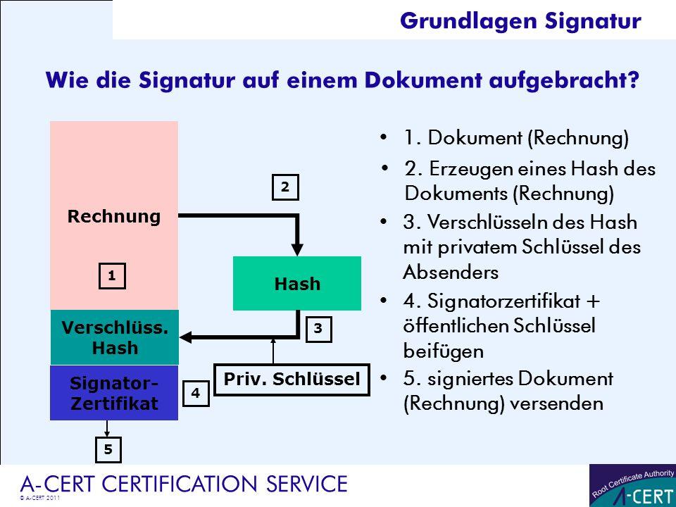Wie die Signatur auf einem Dokument aufgebracht