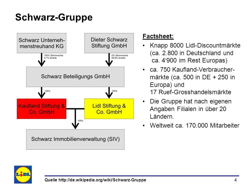 Schwarz-Gruppe Factsheet: