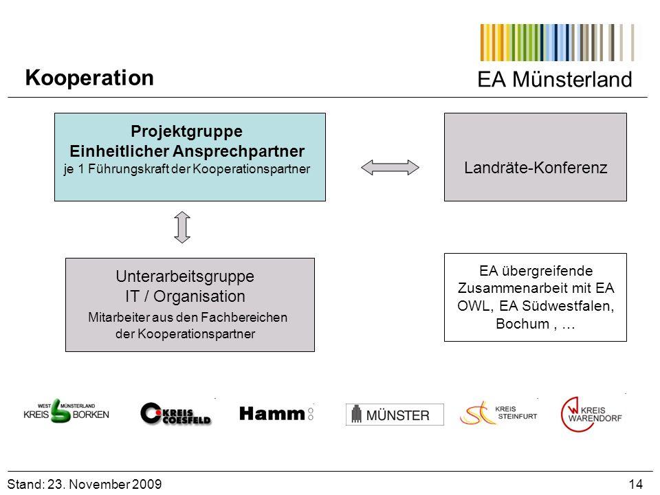 Kooperation EA Münsterland