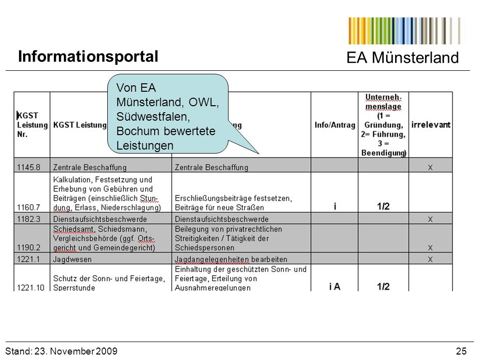 Informationsportal EA Münsterland