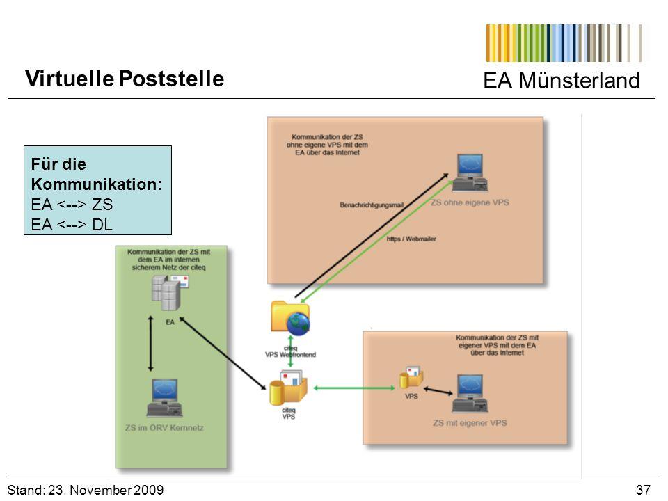 Virtuelle Poststelle EA Münsterland Für die Kommunikation: