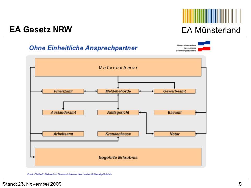 EA Münsterland EA Gesetz NRW. Stand: 23.