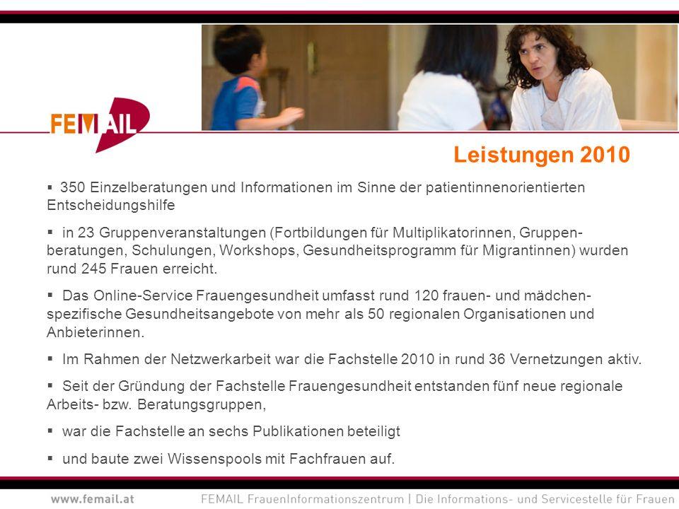 Leistungen 2010 350 Einzelberatungen und Informationen im Sinne der patientinnenorientierten Entscheidungshilfe.