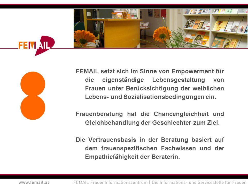 FEMAIL setzt sich im Sinne von Empowerment für die eigenständige Lebensgestaltung von Frauen unter Berücksichtigung der weiblichen Lebens- und Sozialisationsbedingungen ein.