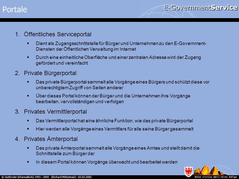 Portale Öffentliches Serviceportal Private Bürgerportal