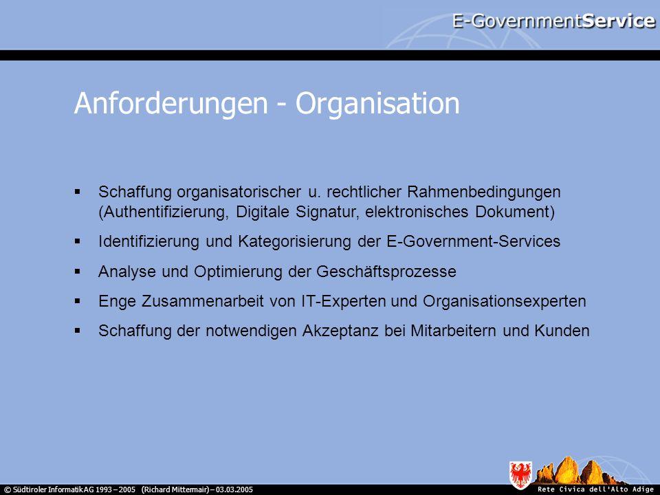 Anforderungen - Organisation
