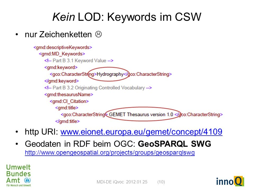 Kein LOD: Keywords im CSW