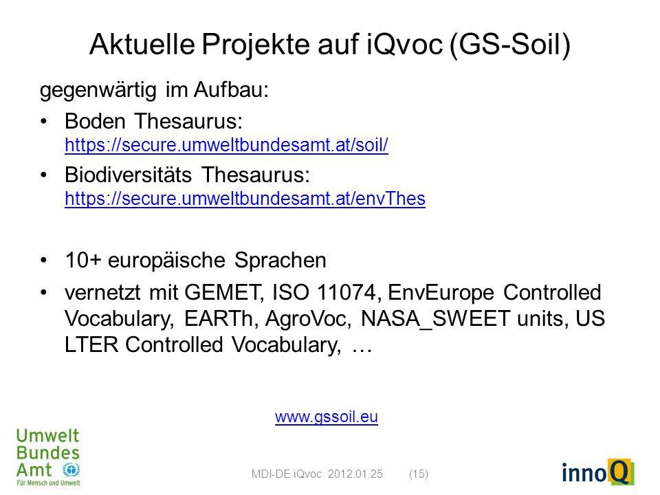 Aktuelle Projekte auf iQvoc (GS-Soil)