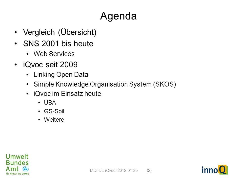 Agenda Vergleich (Übersicht) SNS 2001 bis heute iQvoc seit 2009