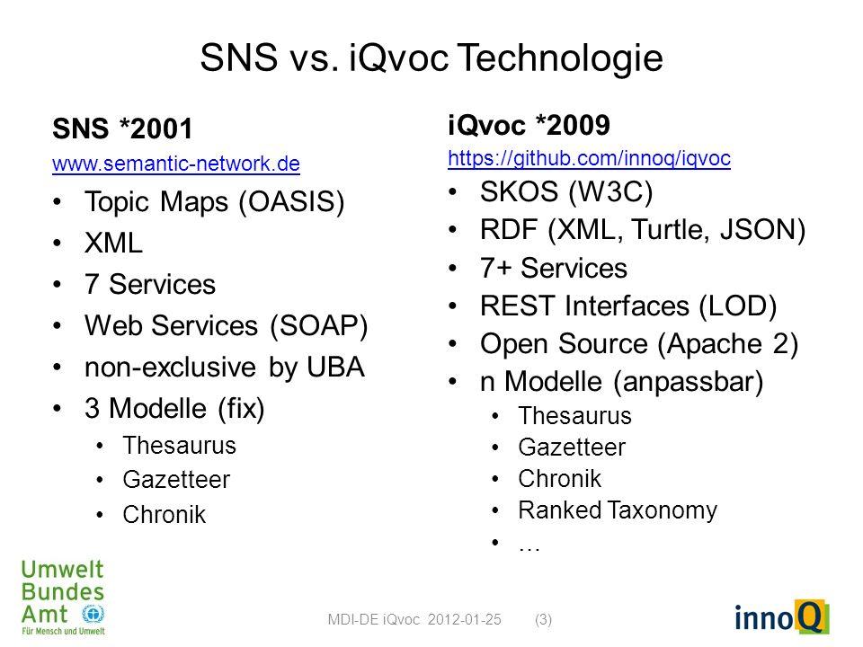 SNS vs. iQvoc Technologie