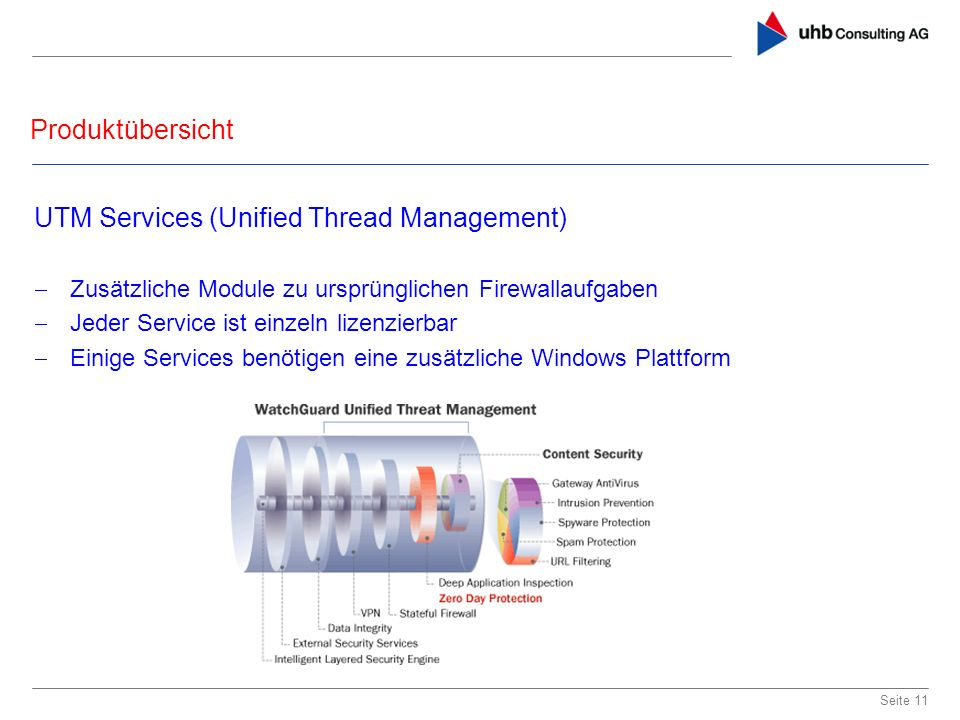 UTM Services (Unified Thread Management)