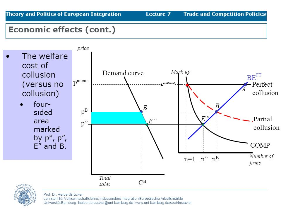 Economic effects (cont.)