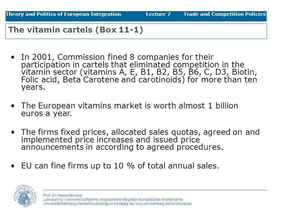 The vitamin cartels (Box 11‑1)