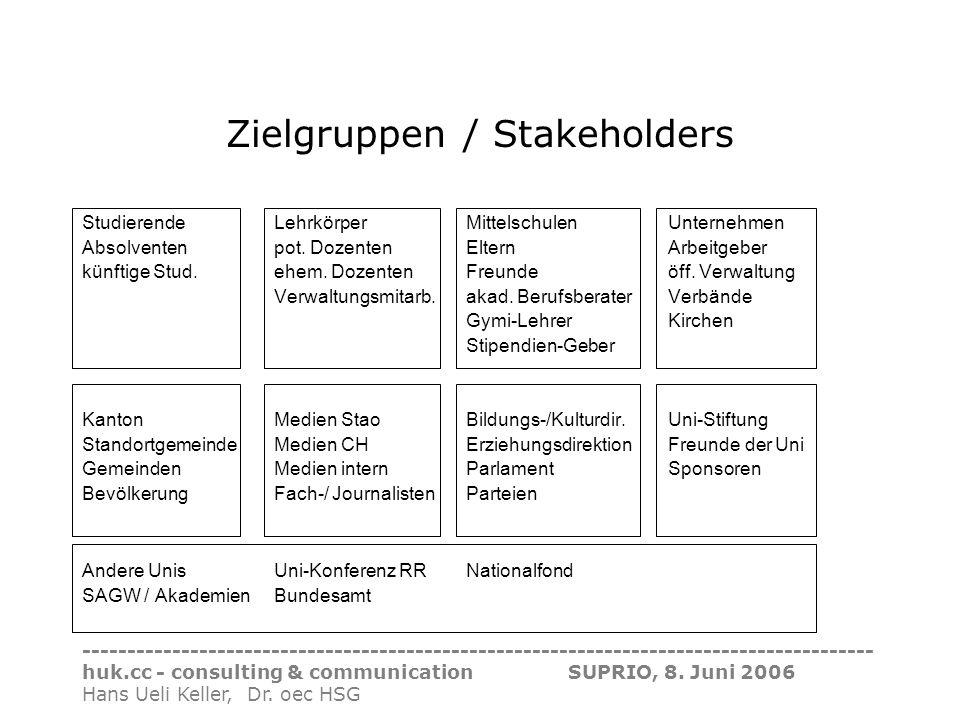Zielgruppen / Stakeholders