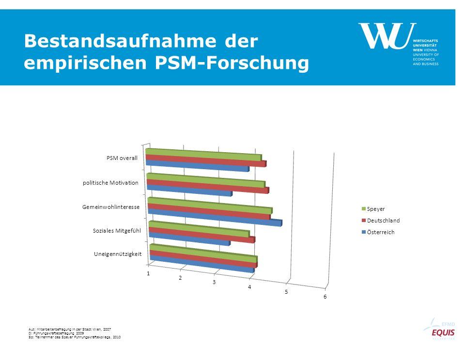 Bestandsaufnahme der empirischen PSM-Forschung