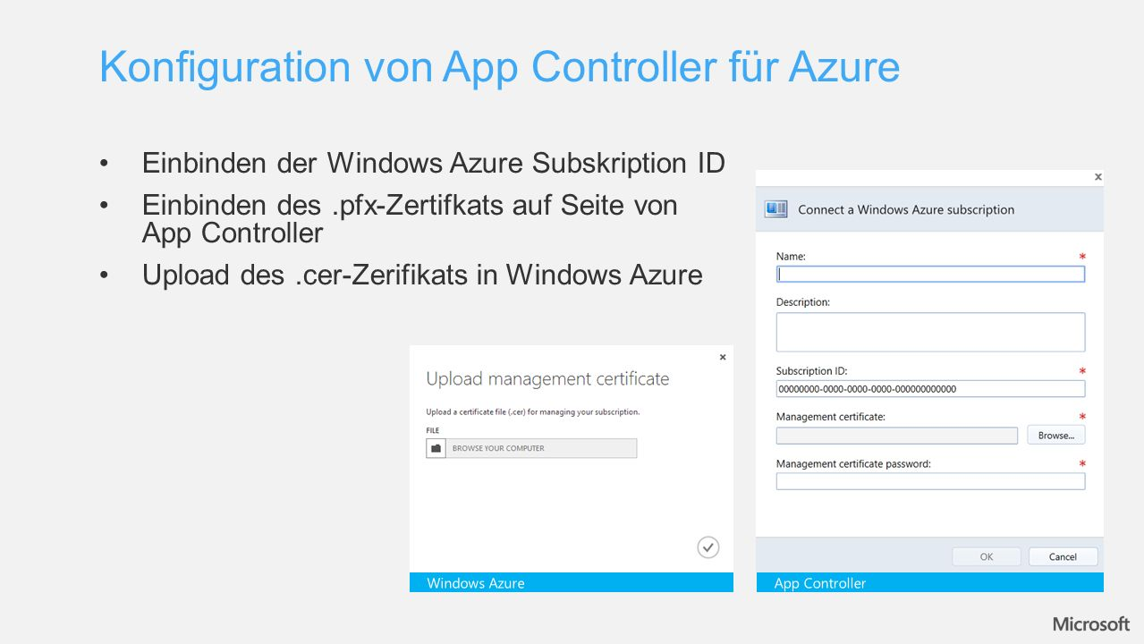 Konfiguration von App Controller für Azure