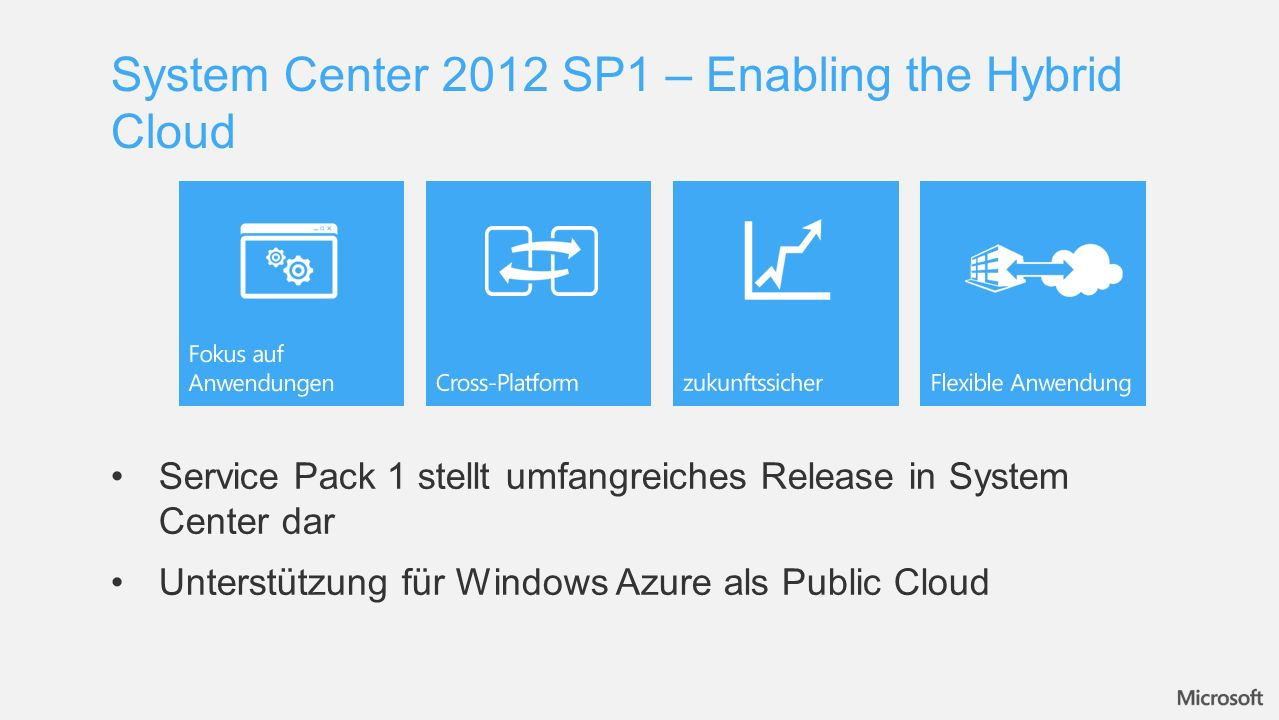 System Center 2012 SP1 – Enabling the Hybrid Cloud