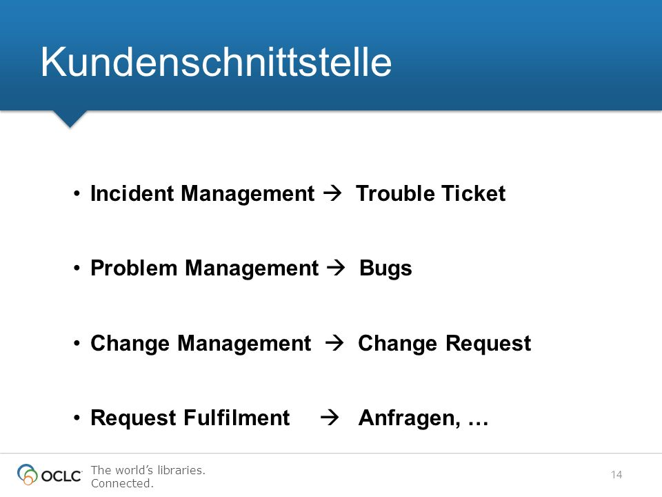 Kundenschnittstelle Incident Management  Trouble Ticket