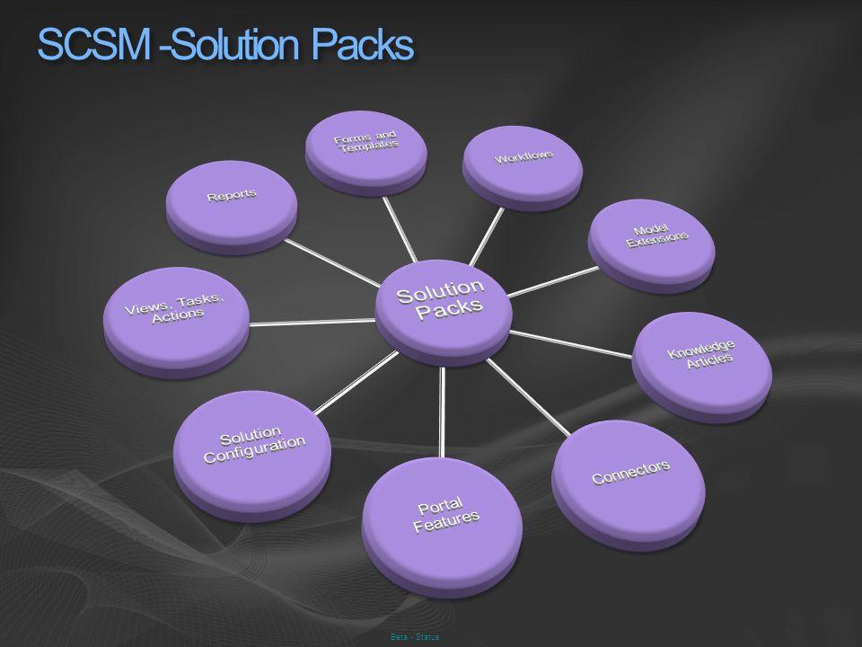 Solution Configuration