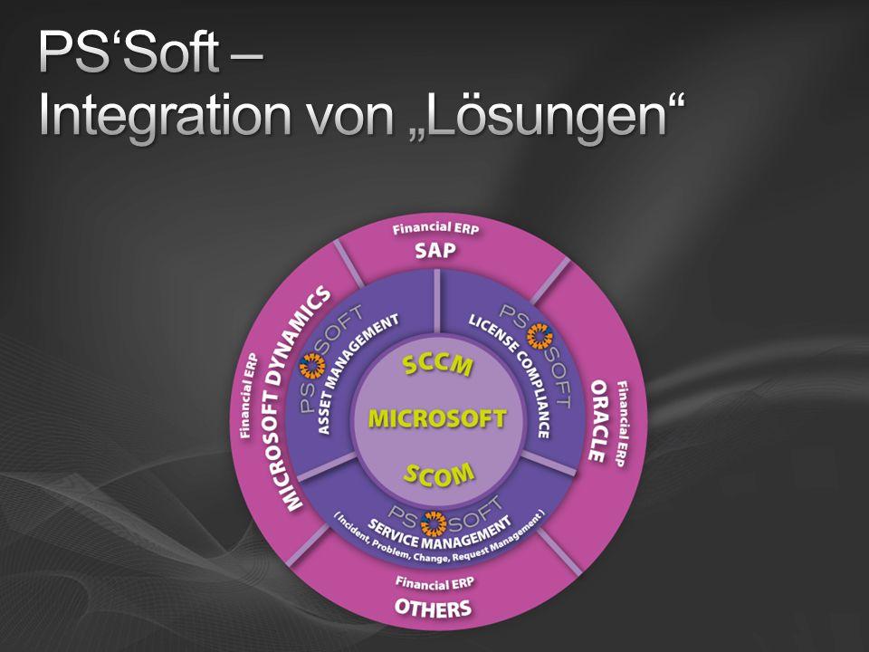 """PS'Soft – Integration von """"Lösungen"""