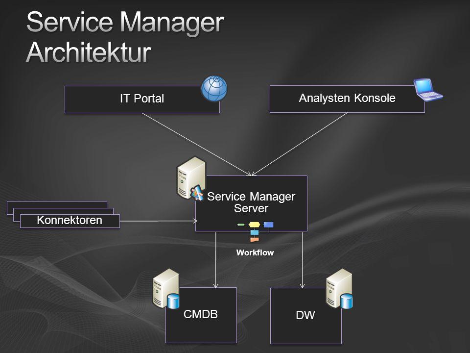 Service Manager Architektur