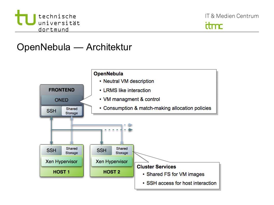 OpenNebula — Architektur