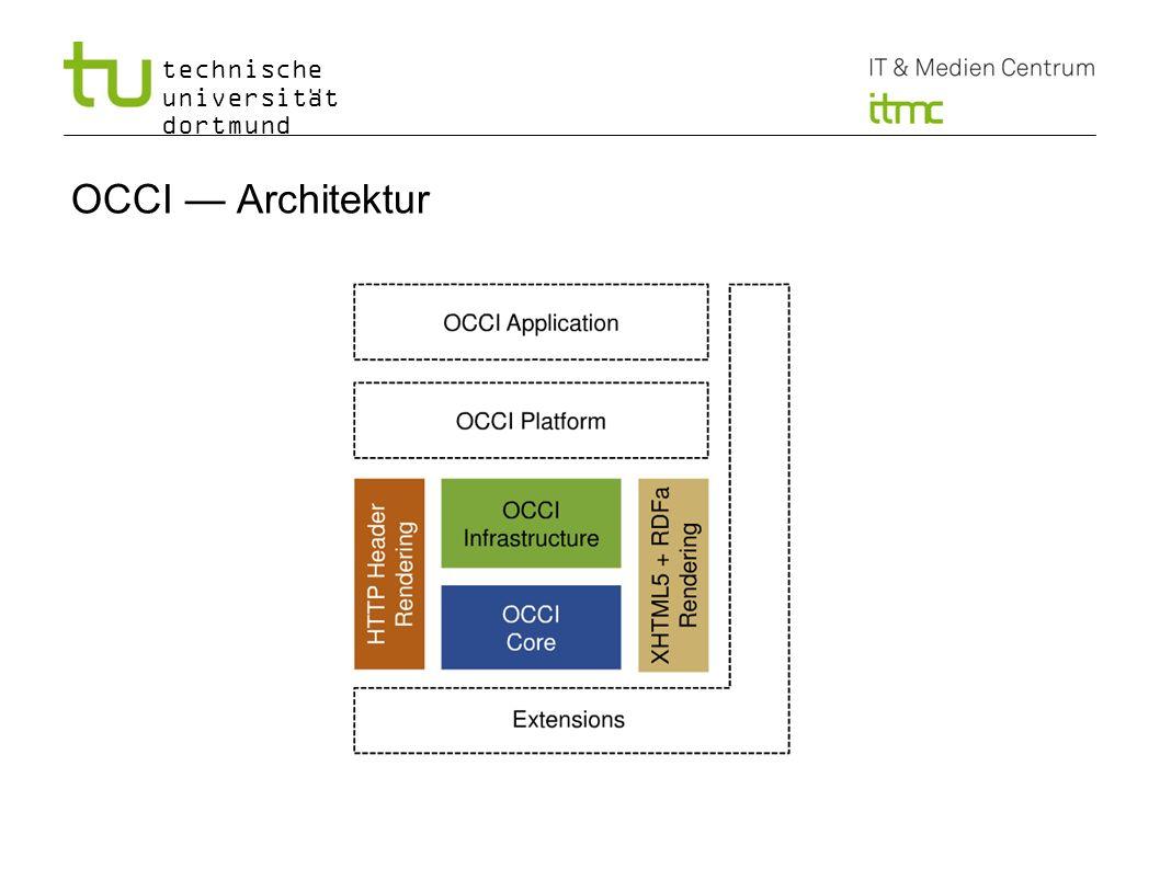OCCI — Architektur