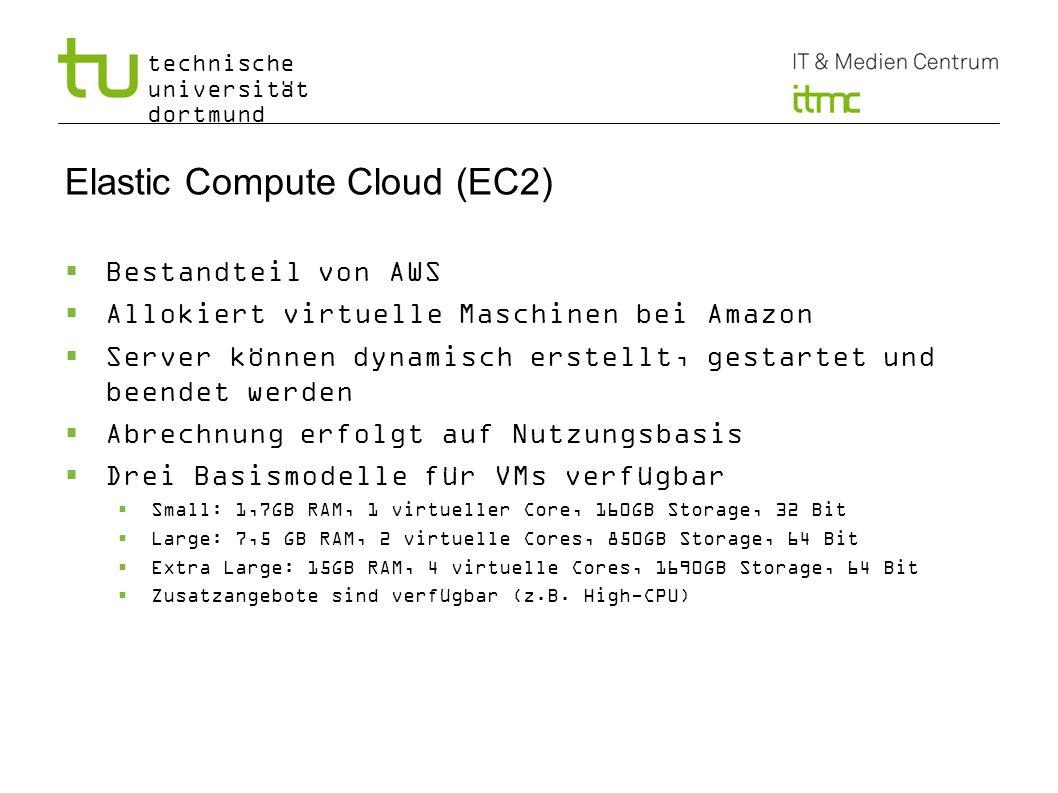 Elastic Compute Cloud (EC2)