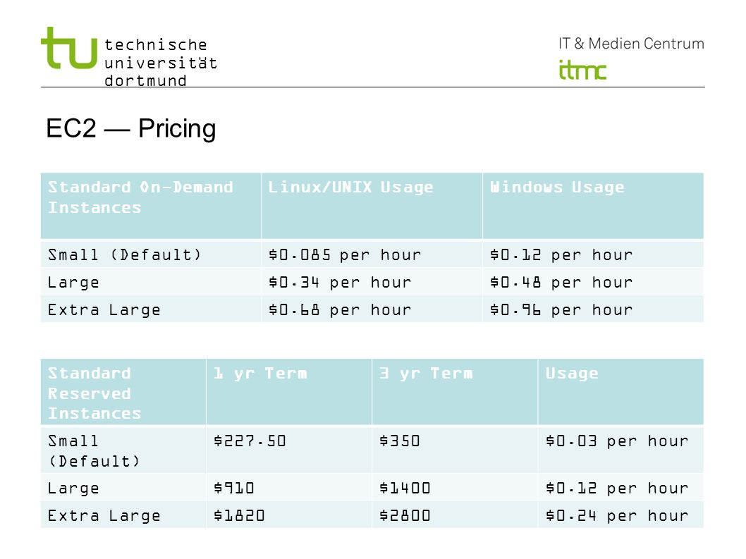 EC2 — Pricing Standard On-Demand Instances Linux/UNIX Usage