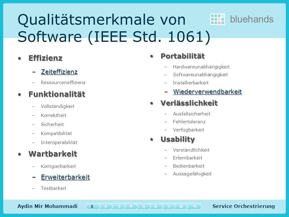 Qualitätsmerkmale von Software (IEEE Std. 1061)