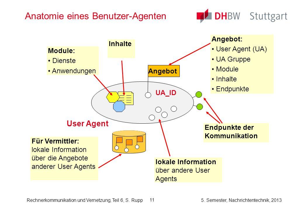 Anatomie eines Benutzer-Agenten