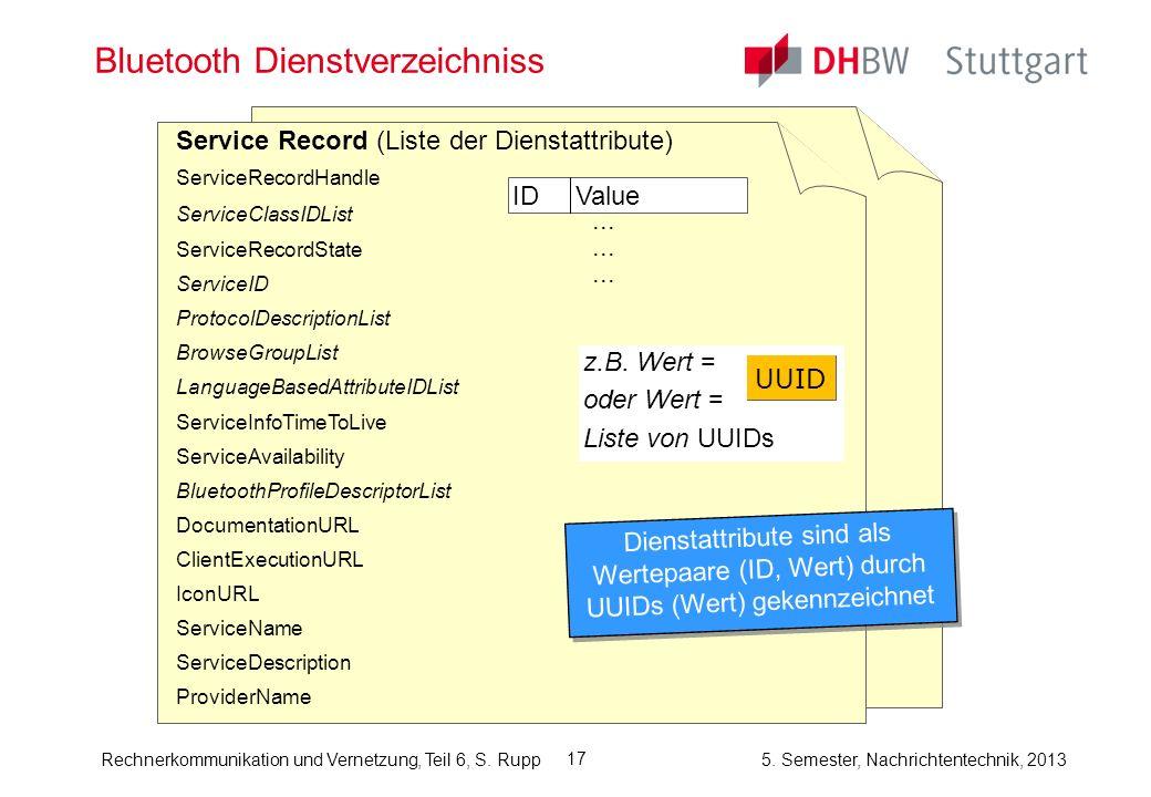 Bluetooth Dienstverzeichniss