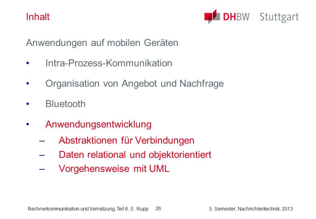 Inhalt Anwendungen auf mobilen Geräten. Intra-Prozess-Kommunikation. Organisation von Angebot und Nachfrage.