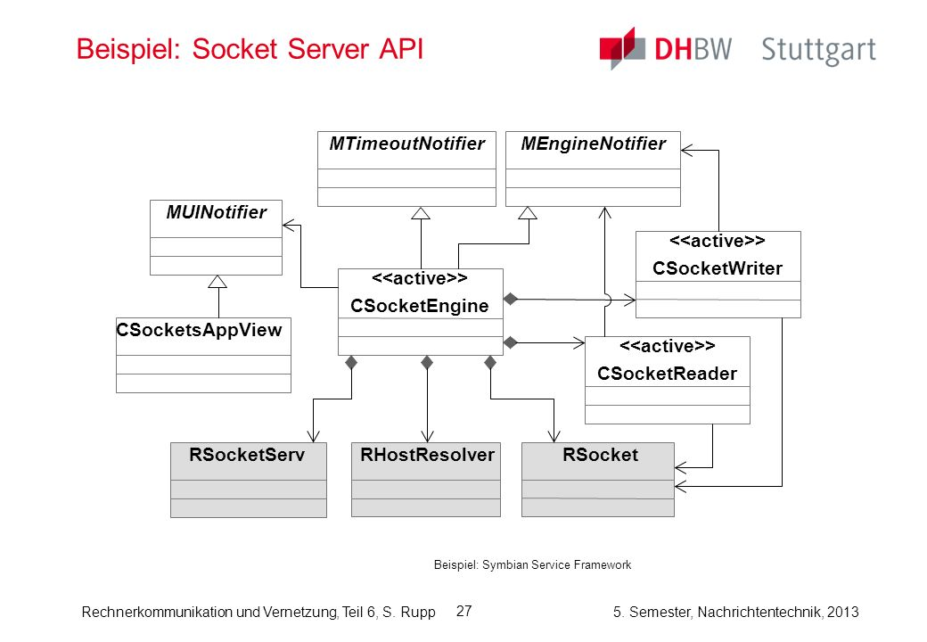 Beispiel: Socket Server API