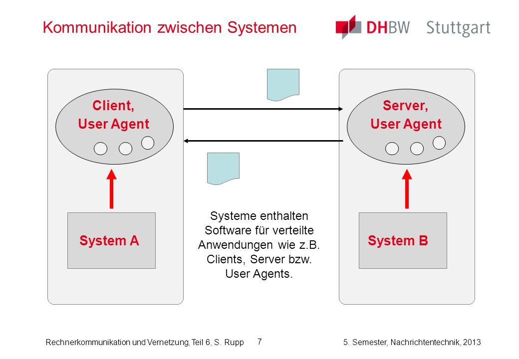 Kommunikation zwischen Systemen